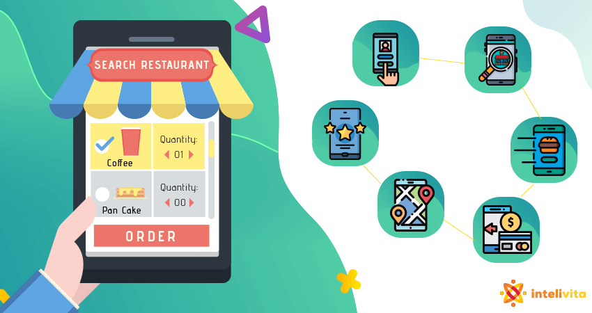 Food Ordering and Delivery customer module