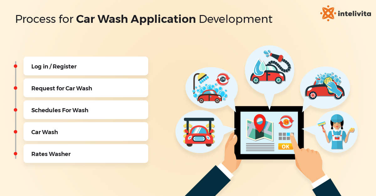 How does a Car Wash App Works