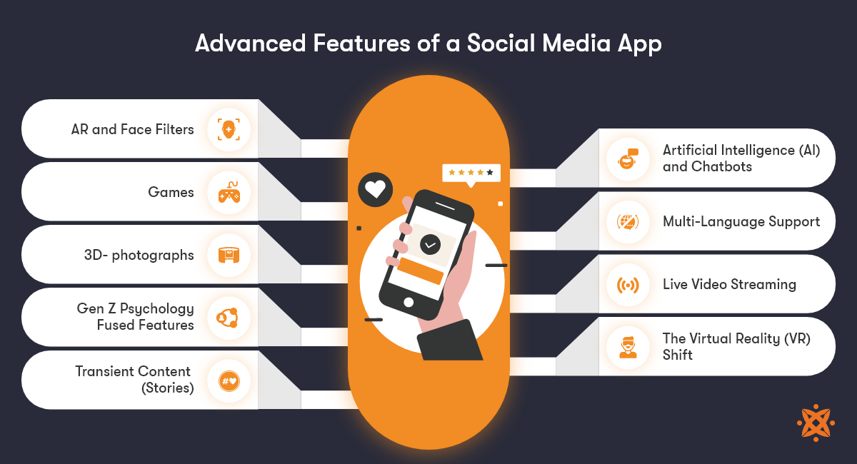 advanced features to build social media app